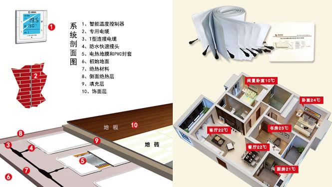 韩达PVC封装电热膜